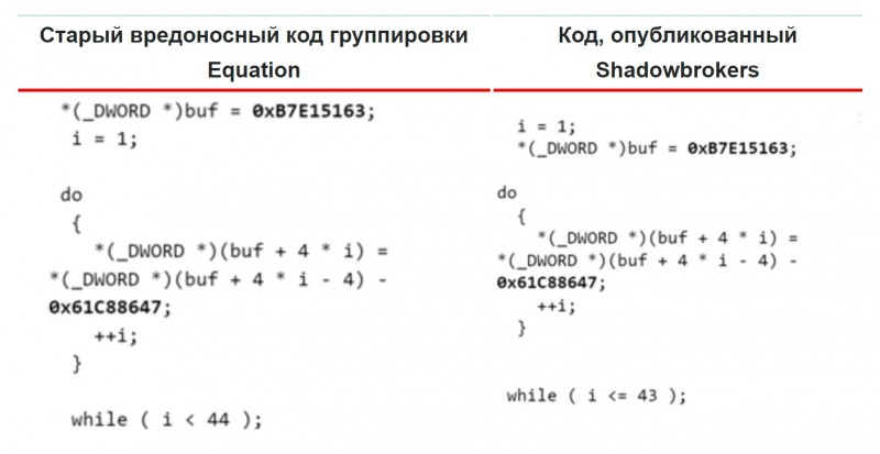 shadowbrokers_equation