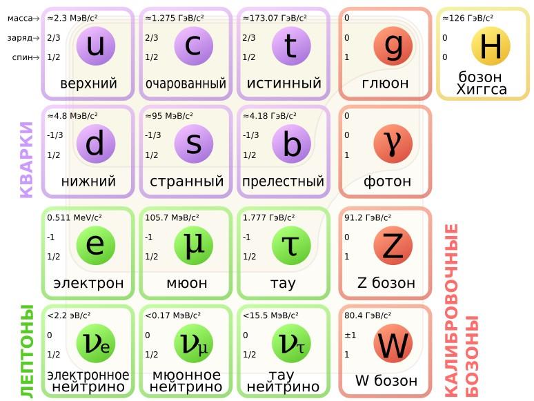 cern-math-18