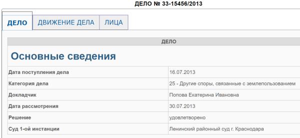 Хах. Крайсуд удовлетворено Попова