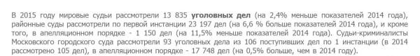 егорова111