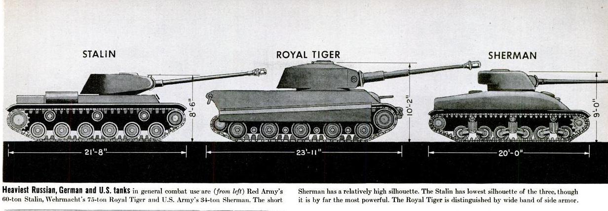 life tanks-1
