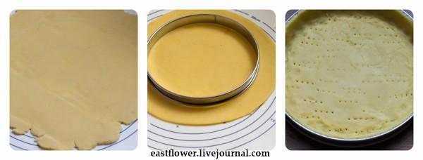 Безглютеновое песочное тесто