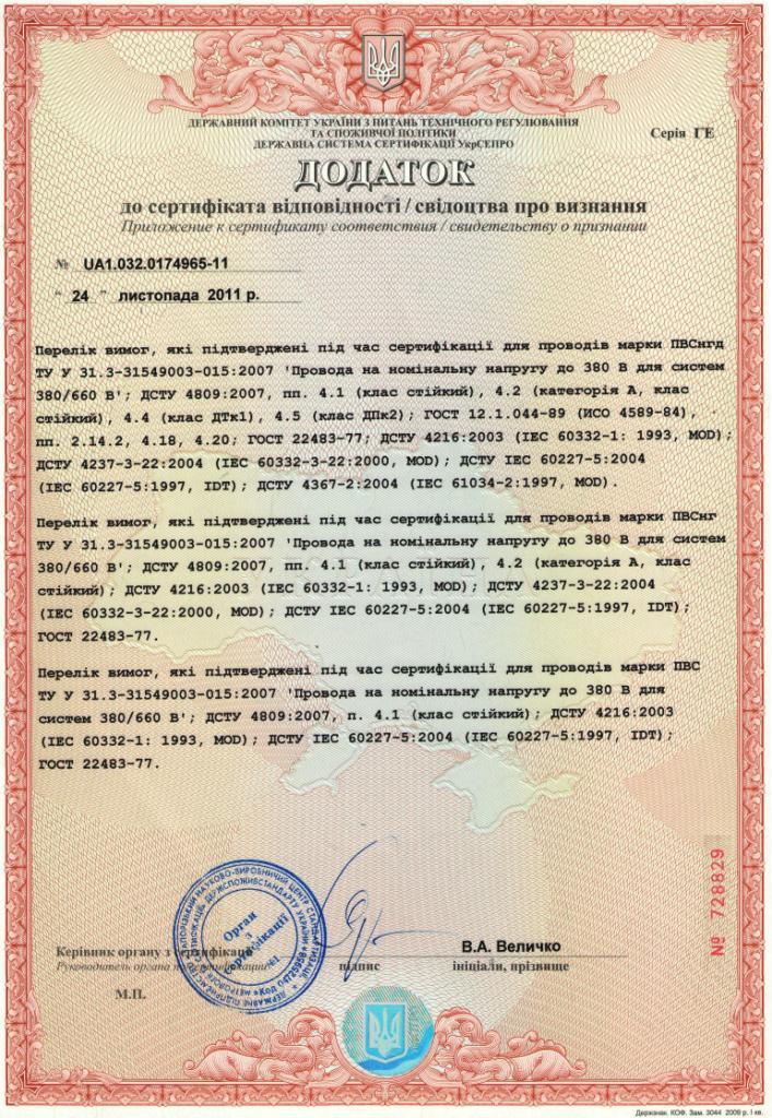Сертификат ПВС, ПВСнг, ПВСнгд - Приложение