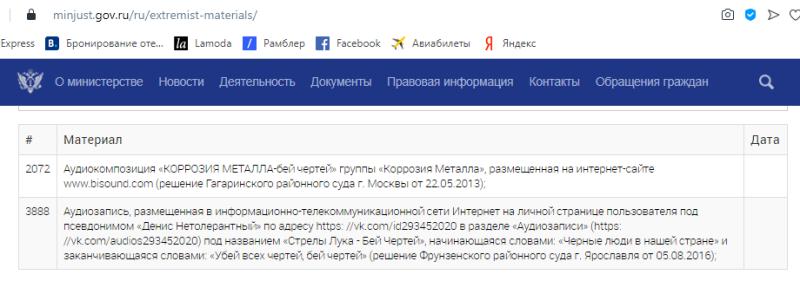 https://minjust.gov.ru/ru/extremist-materials/?q=бей+чертей&csrftoken=16850da7e30930c35e183c25e2e3e59974deb50a5b698b88b96057ac52ed359067f0b6ba01dc6e9b
