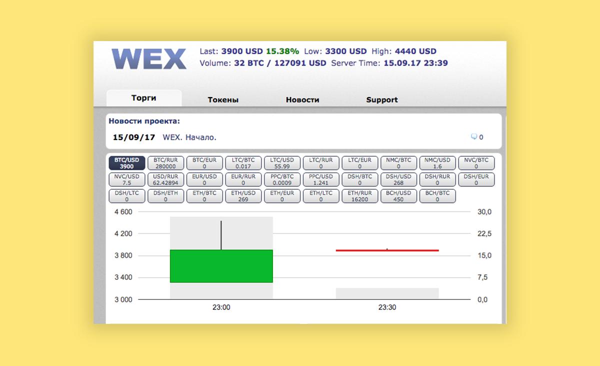 Криптибиржа Wex. Скриншот главной страницы