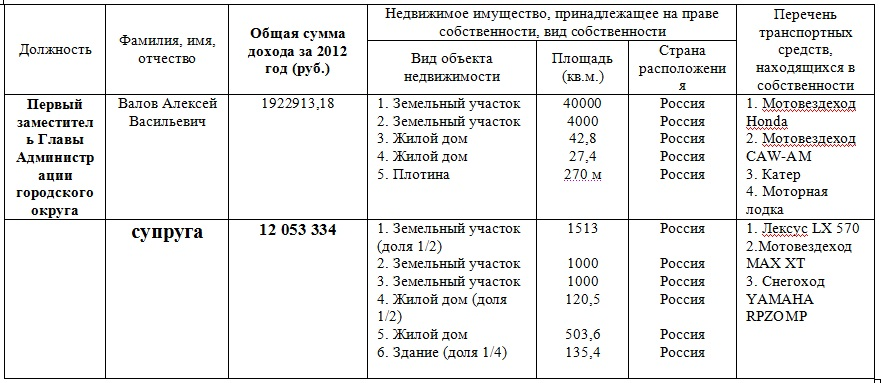 Programma-po-sportu2