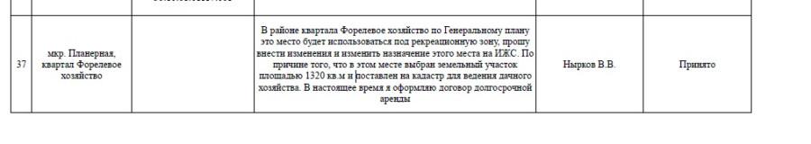 Генплан Нырков