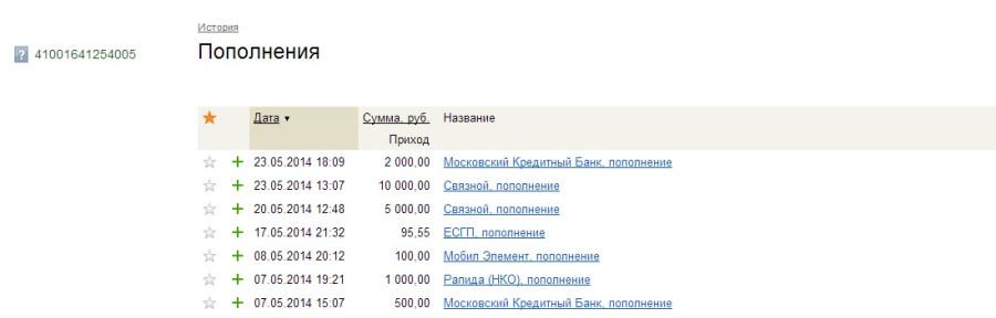 Скриншот сбора денег 2
