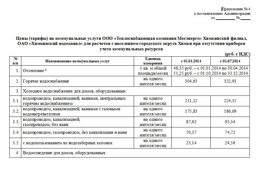 Рост тарифов 1-07-2014-Teplo-voda без счетчика1