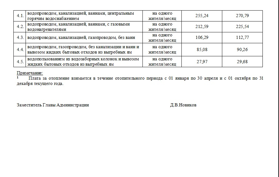 Рост тарифов 1-07-2014-Teplo-voda без счетчика2