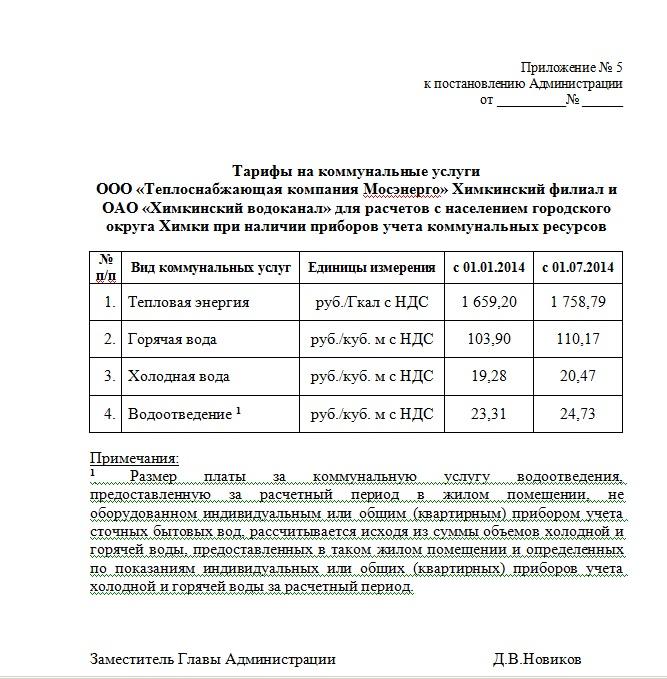 Рост тарифов 1-07-2014-Teplo-voda со счетчиком