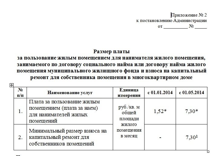 Рост тарифов 1-05-2014-Капремонт
