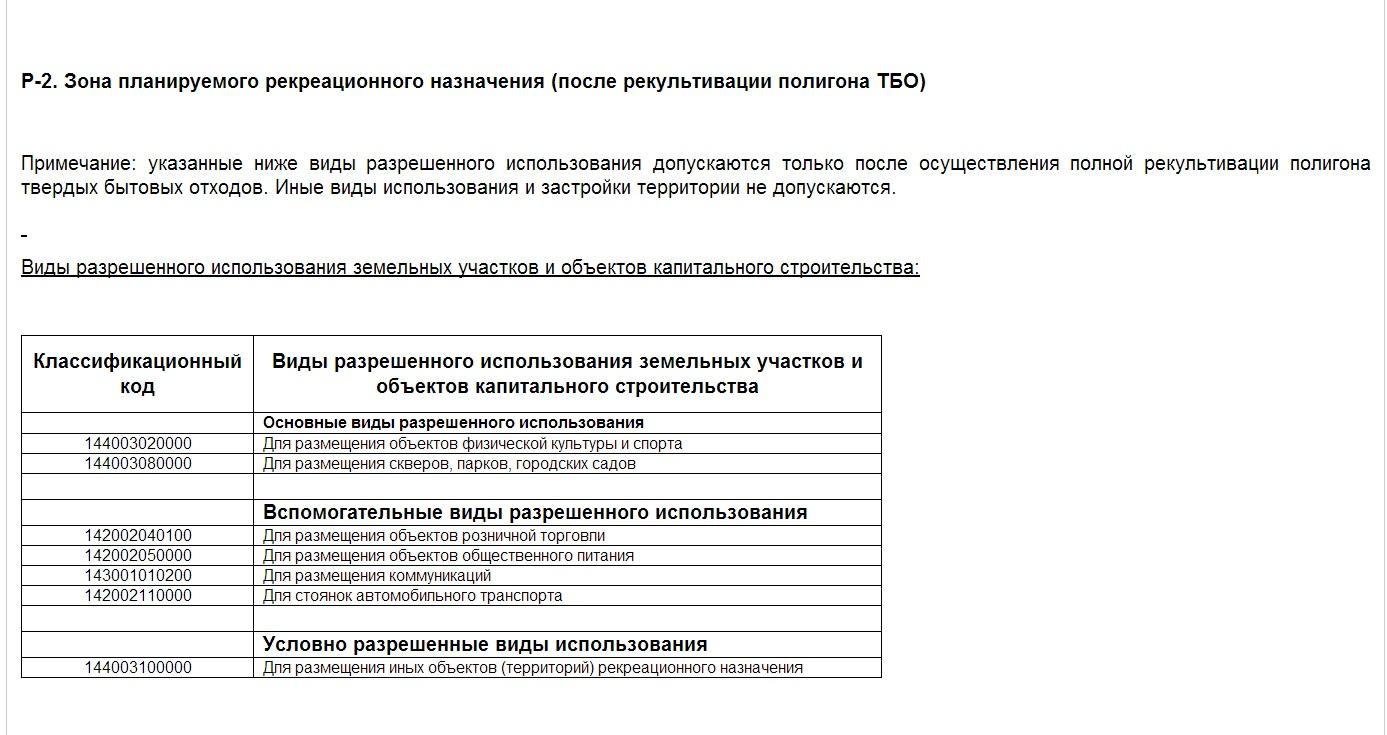 Правила землеполь и застройки - рекр зоны 2