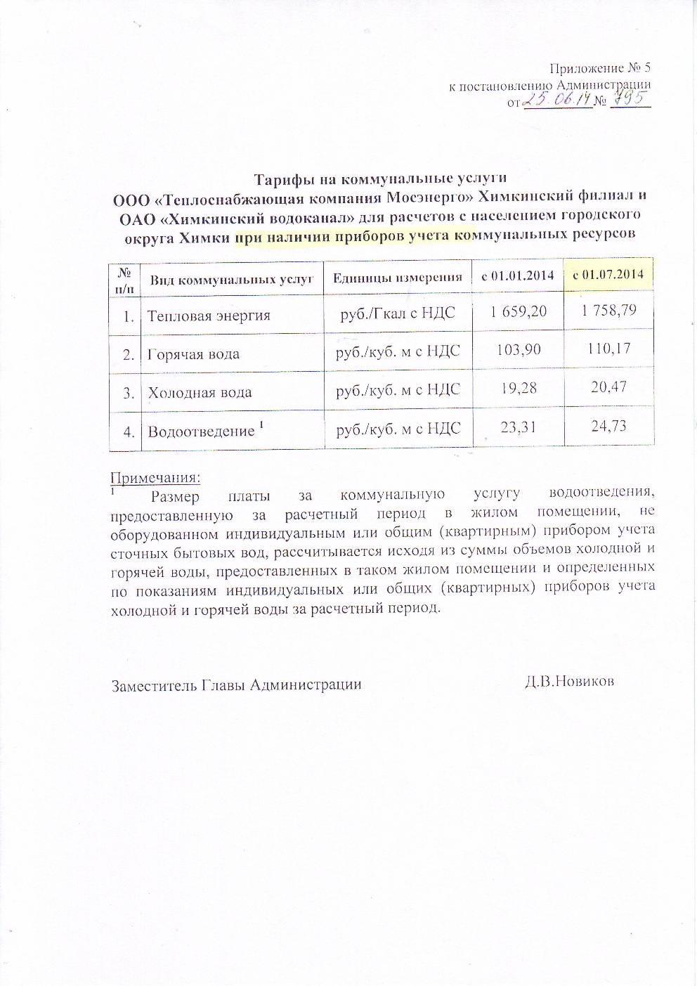 Тарифы на воду Новиков