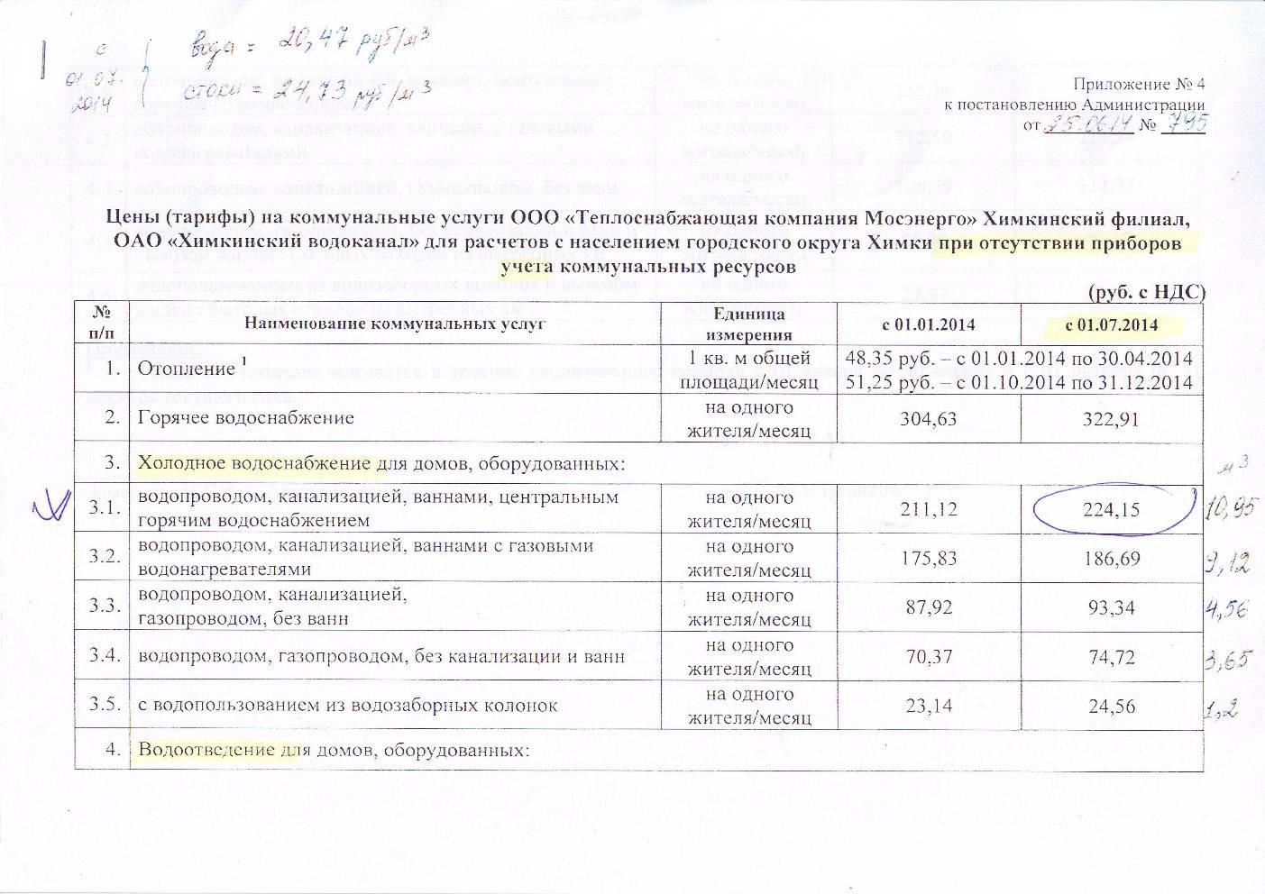 Тарифы на воду Новиков 3