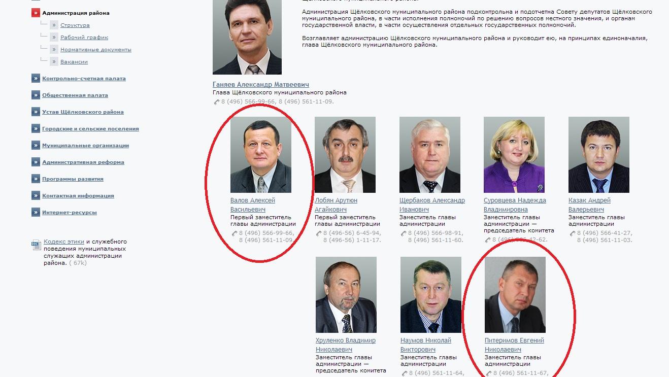Валов и Питеримов в Щелковском р-не