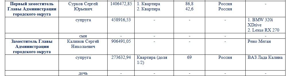 Декларация СУрков, Калинов