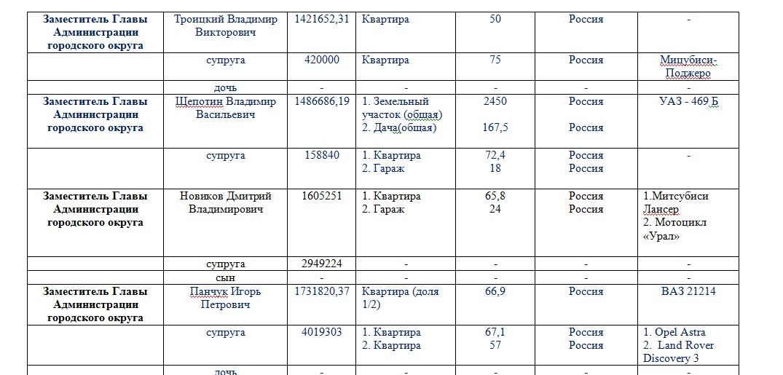 Декларация Троицкий, Щепотин, Новиков, Панчук
