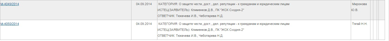 Суд над Тюкачевой и Чеботарева