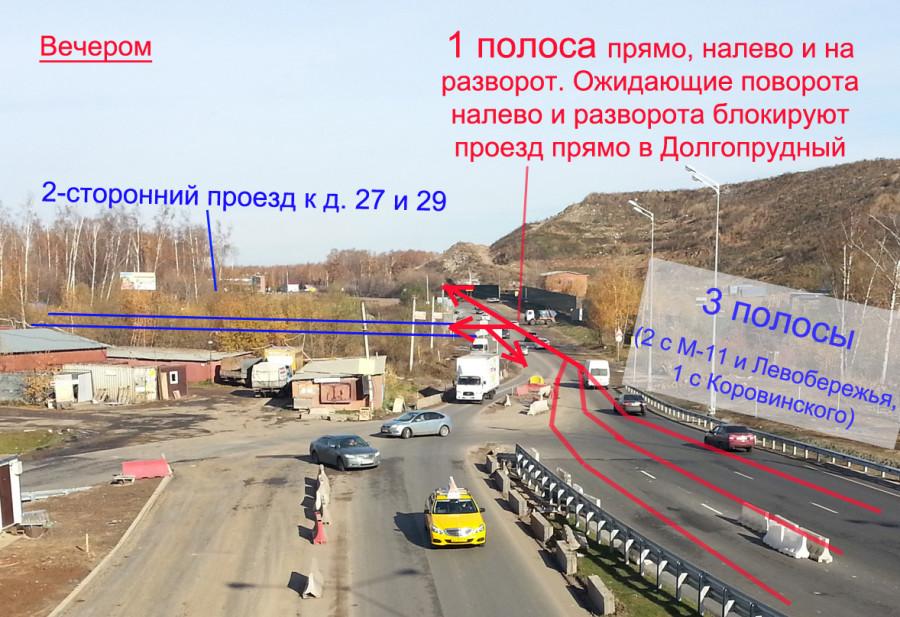 Схема движения2