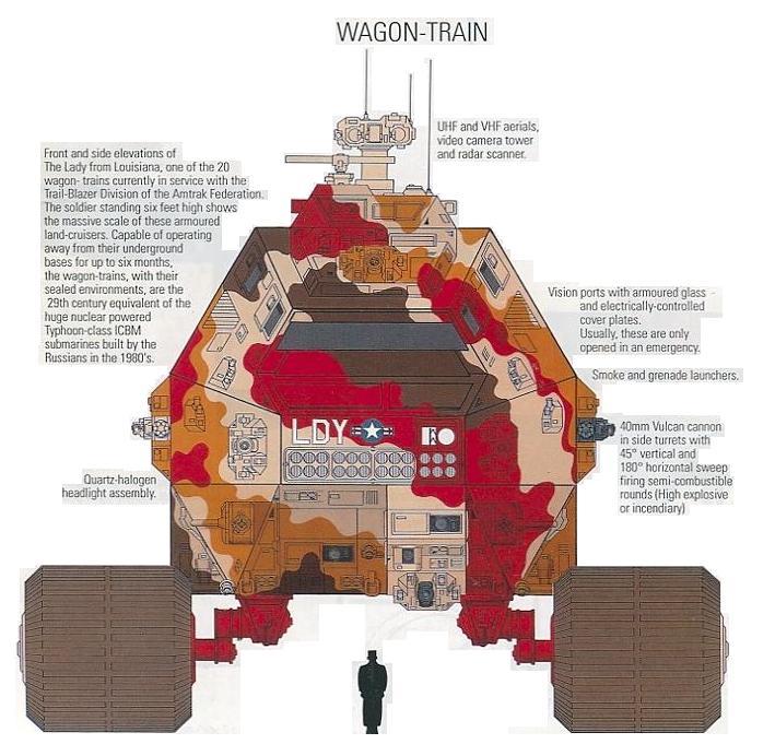 Wagon-train_front_elevation.JPG