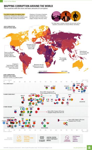 а если как в Венесуэле? Или какой будет Россия к 2030-ым?