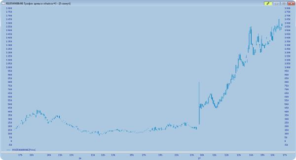 Коронавирус спровоцировал падение рынков и рост опционов на 1000% — причины и