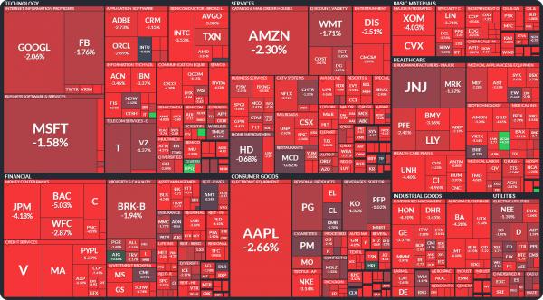 Обвал на российском фондовом рынке. Минус 10.000 пунктов за 1 день. Инвесторов