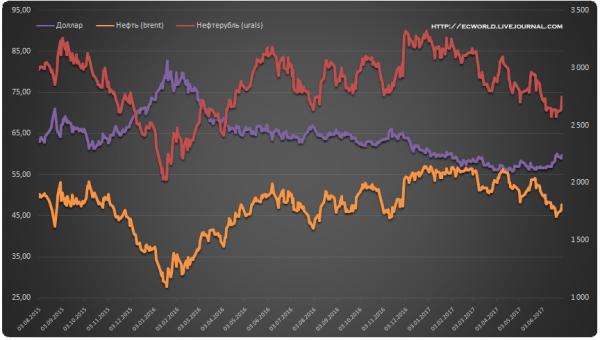 любите миндальный курс валюты на месяц вперед тут