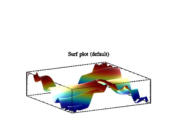 Surf default