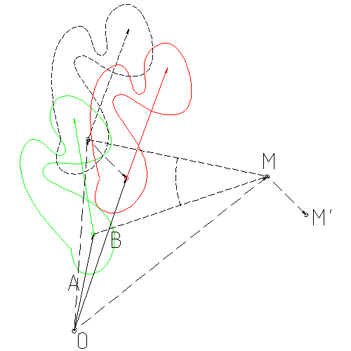 rotation around any point and move