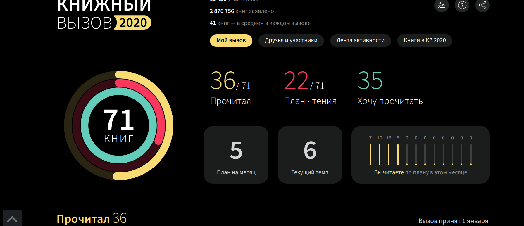 knizhny_vyzov