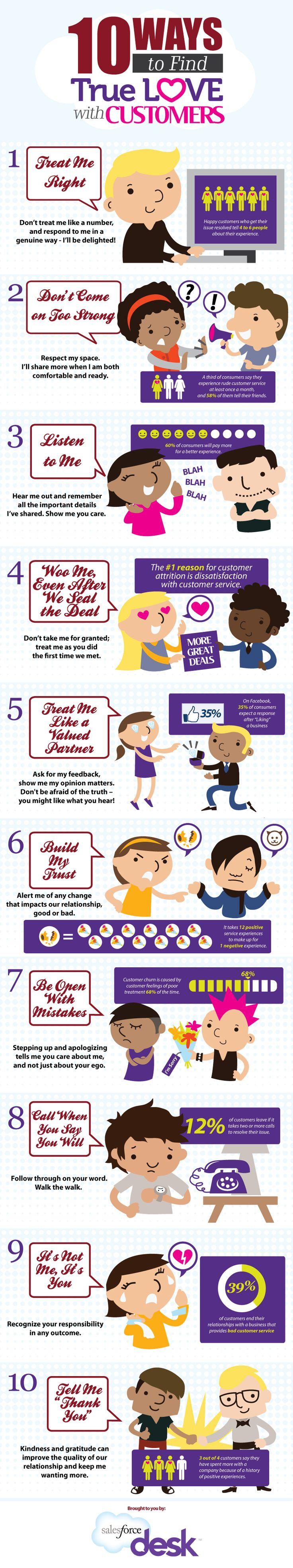 10 способов найти настоящую любовь у Потребителей