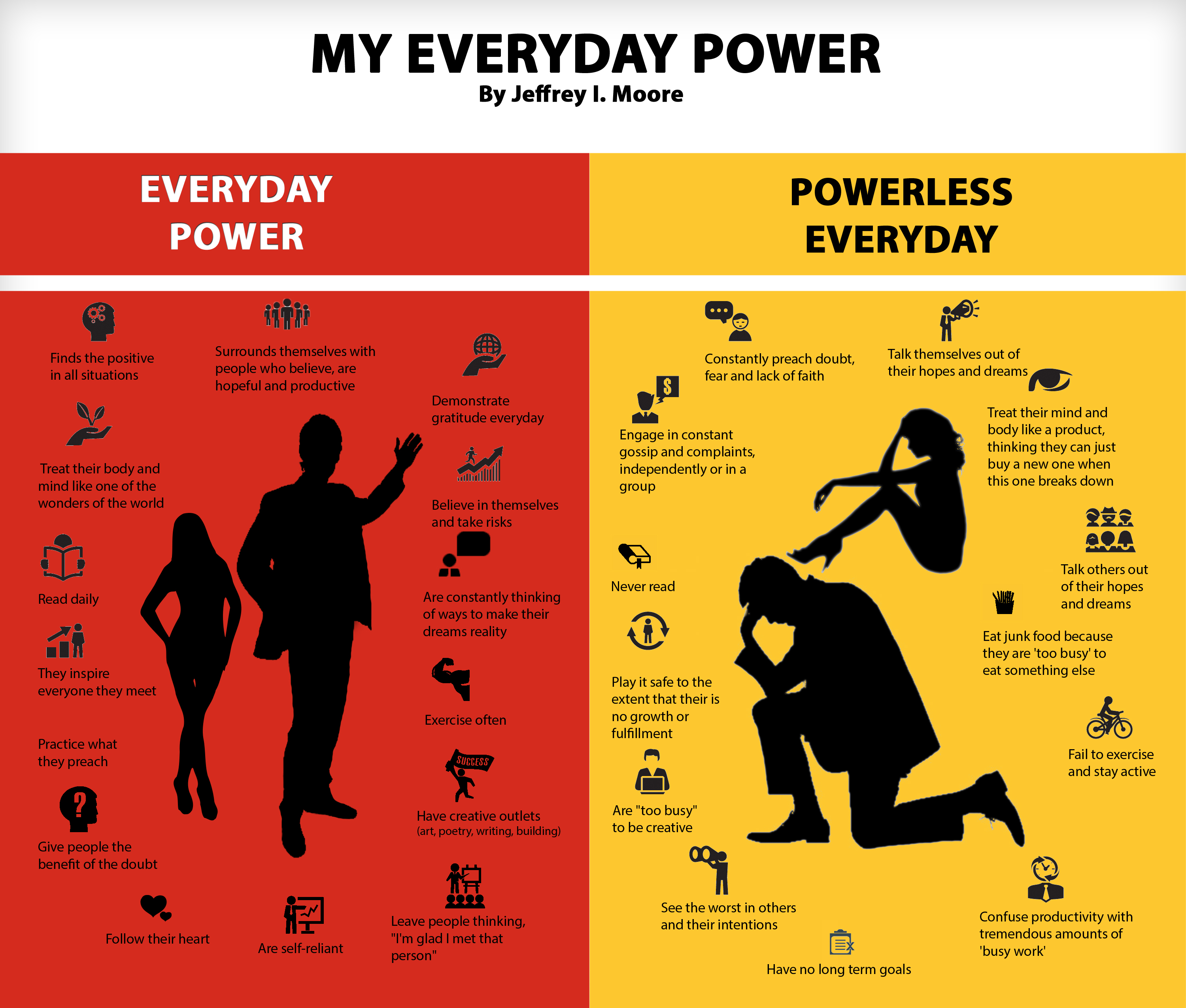 my_everyday_power