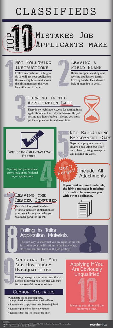 top-10-mistakes-job-applicants-make