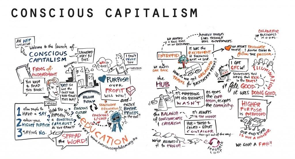 Сознательный капитализм