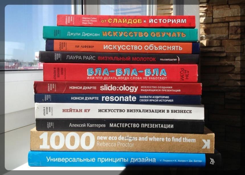книги о дизайне