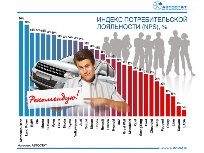 NPS_avtostat