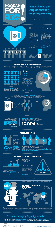 Роль чашек в истории
