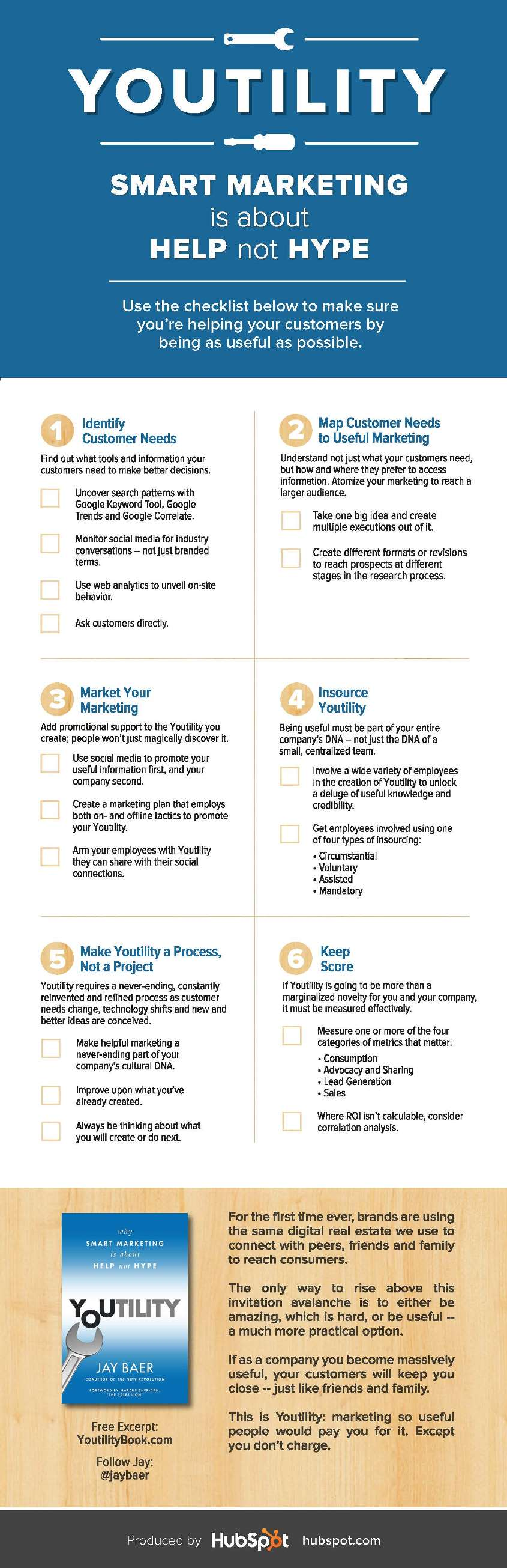 6_Steps_to_Creating_Youtility_Checklist_by_Jay_Baer_HubSpot
