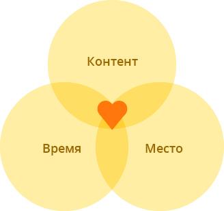 клиентская любовь