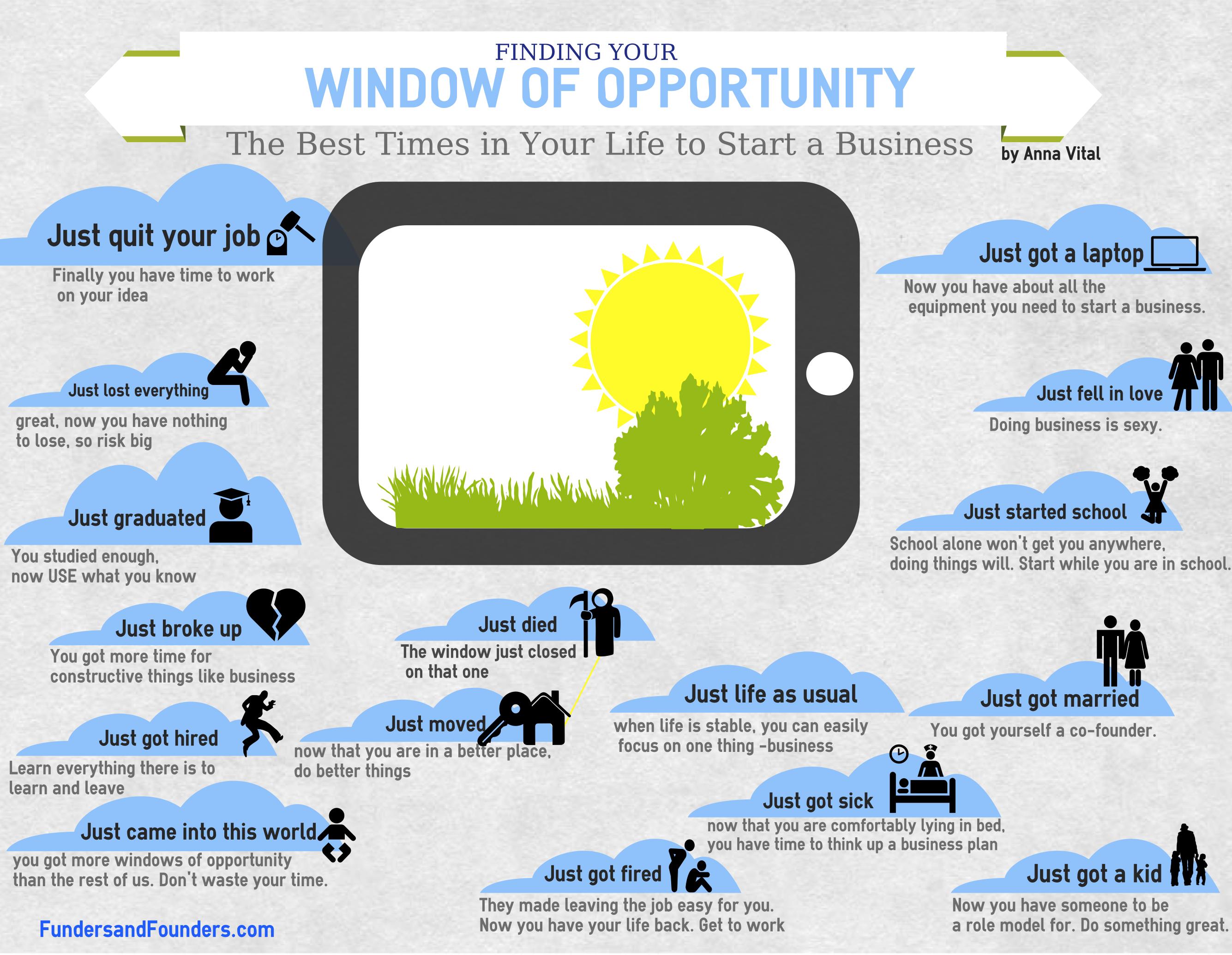 Окно возможностей