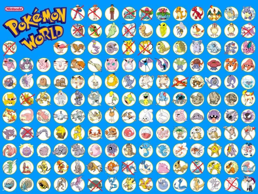 pokemon - world