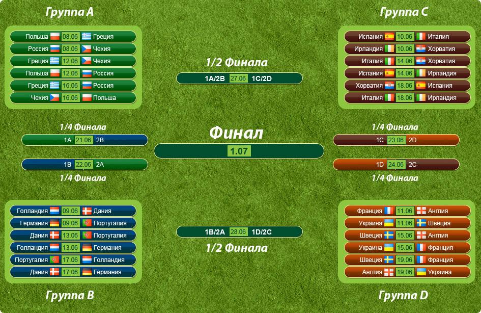 чемпионат россии по футболу финал рубин динамо