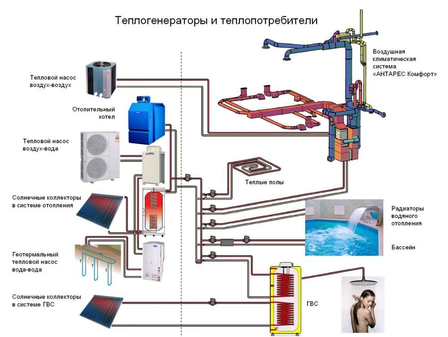 Водяной насос для отопления своими руками