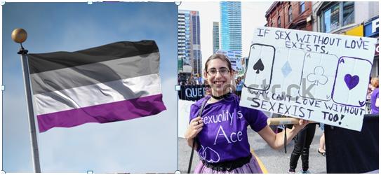 56. Нетрадиционная сексуальная ориентация. Асексуалы и пансексуалы.