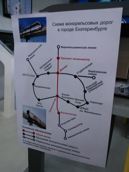 Схема монорельсвоых линий Геннадия Оберюхтина