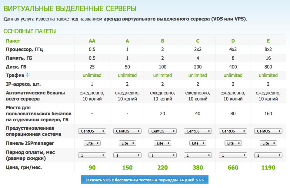 Ekvia.com: Vds servers price