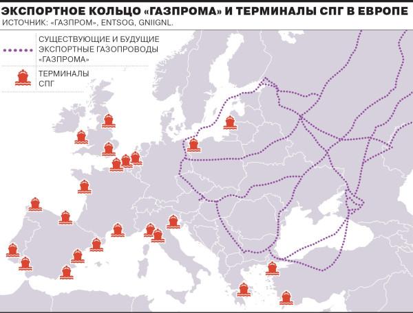 Gazprom 1 0