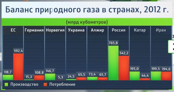 Украина - новости, обсуждение - Страница 33 111737_original